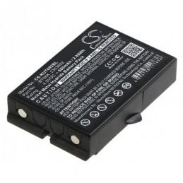 IKUSI ATEX transmitters /...