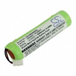 Novipro C3500 Laser Metland...