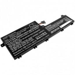 Lenovo ThinkPad T15p /...