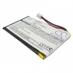 Sony HDPS-M1 / PMPSYM1...